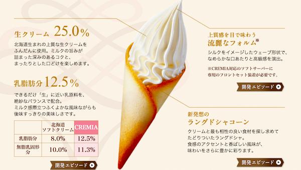 クレミアソフトクリーム