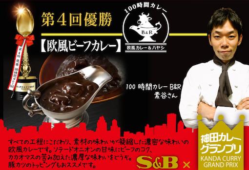 神田スポーツ祭りでウマいカレー食す!グランプリのカレーが絶品!?